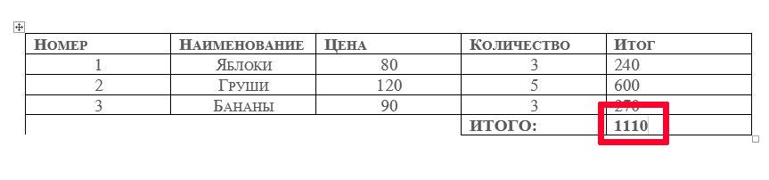 Результат применения функции =SUMM(ABOVE) в word-таблице