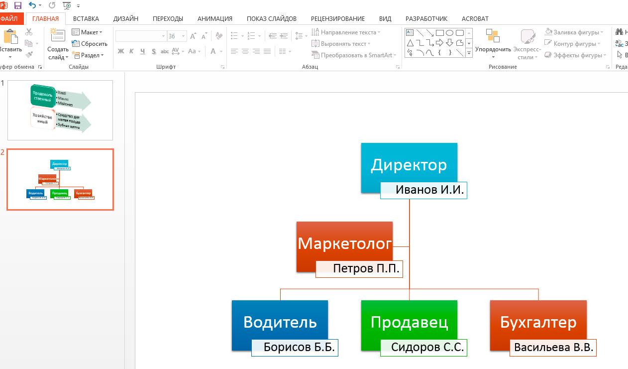 блок-схема в PowerPoint сделанная с помощью SmartArt