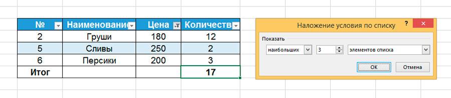 Отфильтровать 3 самых высоких по цене значения таблицы MS Excel