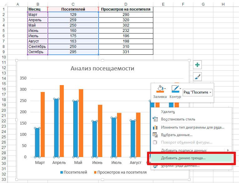 Добавляем к диаграмме в MS Excel линию тренда