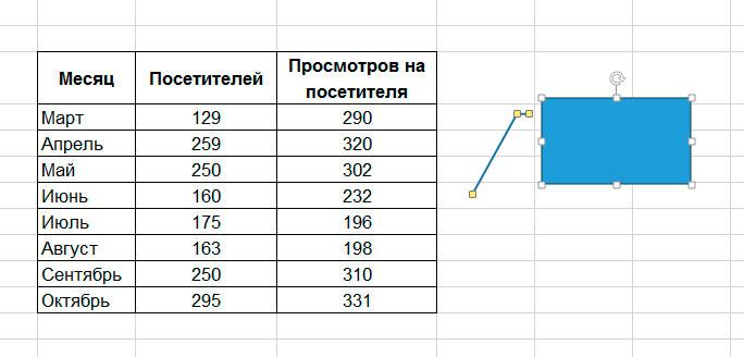 Выноска добавлена на лист MS Excel