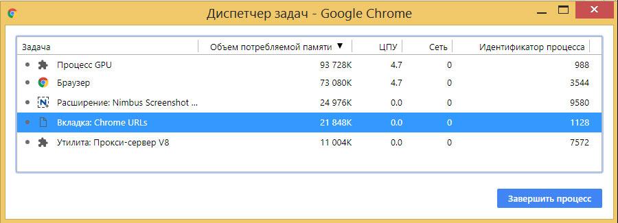 Диспетчер задач в браузере Chrome