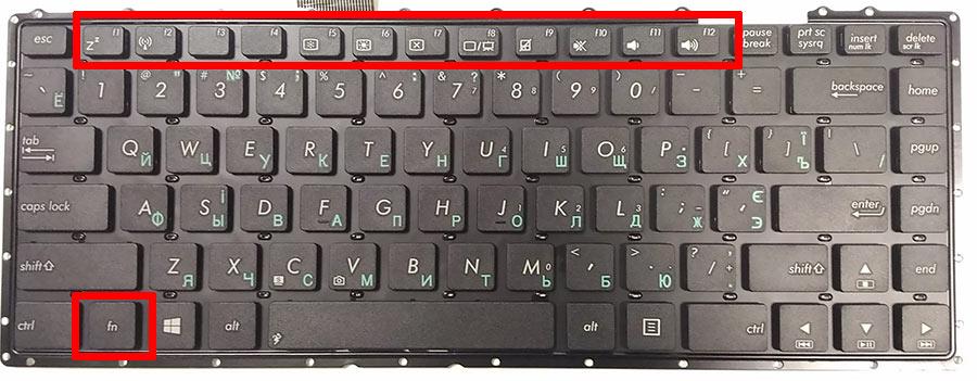 Функциональные клавиши на клавиатуре ноутбука и управляющая клавиша Fn.